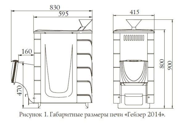 Печь для бани ТМФ Гейзер 2014 размеры