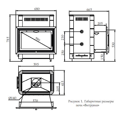 печь для бани TMF Витрувия Carbon БСЭ Антрацит НВ размеры