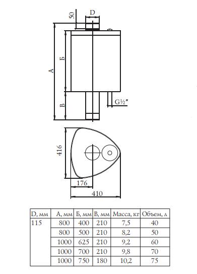 Бак БАЙКАЛ самоварного типа, Ø115, G1/2