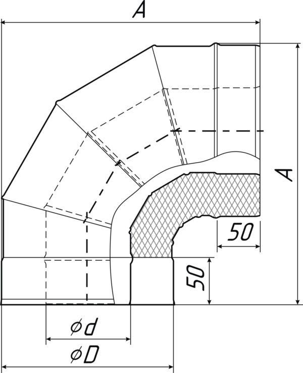 Отвод 90 ТМФ размеры