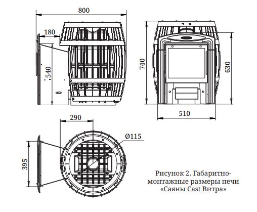 ТМФ Саяны Cast Витра размеры