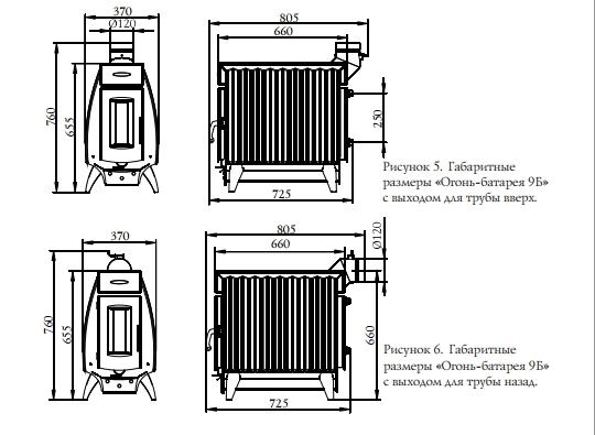Печь ТМФ Огонь Батарея 9 Размеры