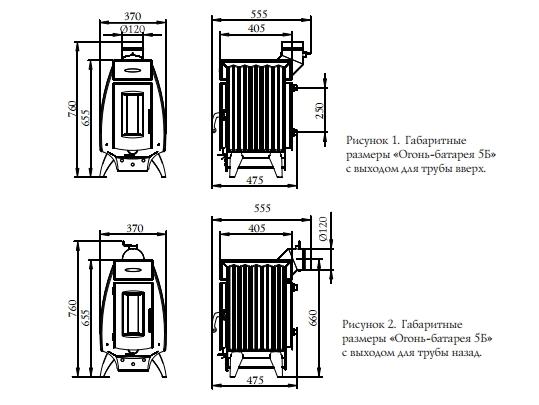 ТМФ Огонь Батарея 5 Размеры