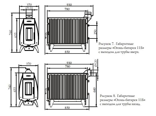 ТМФ Огонь Батарея 11 размеры