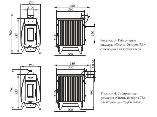ТМФ Огонь Батарея 7 размеры